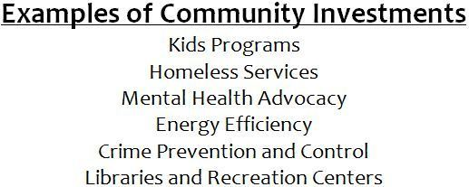 communityinvestment