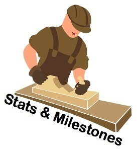 LJ Stats