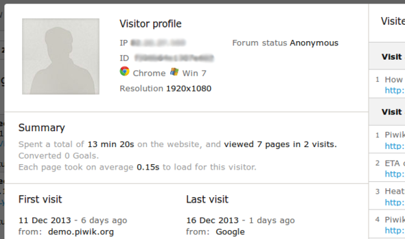visitor profile