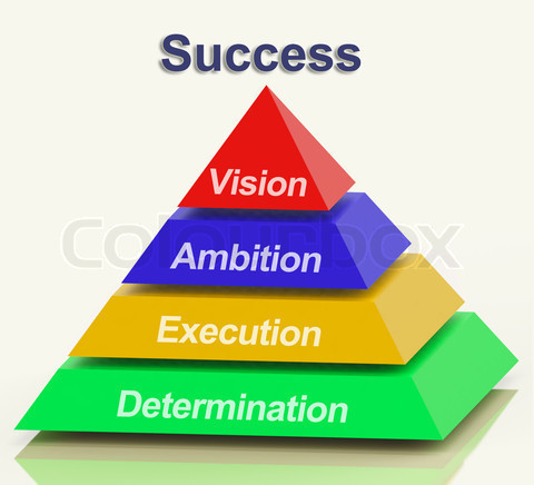 ambition-equals-success