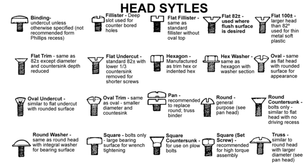 headstyle