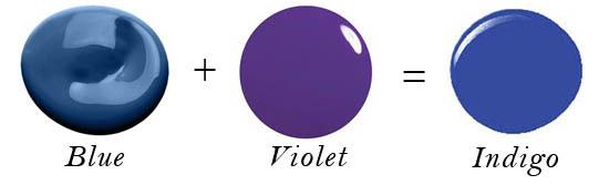 Blue   Violet is Indigo