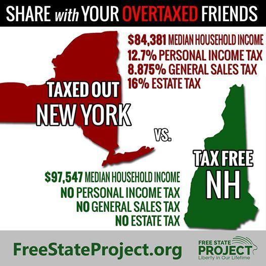 ny vs nh taxes