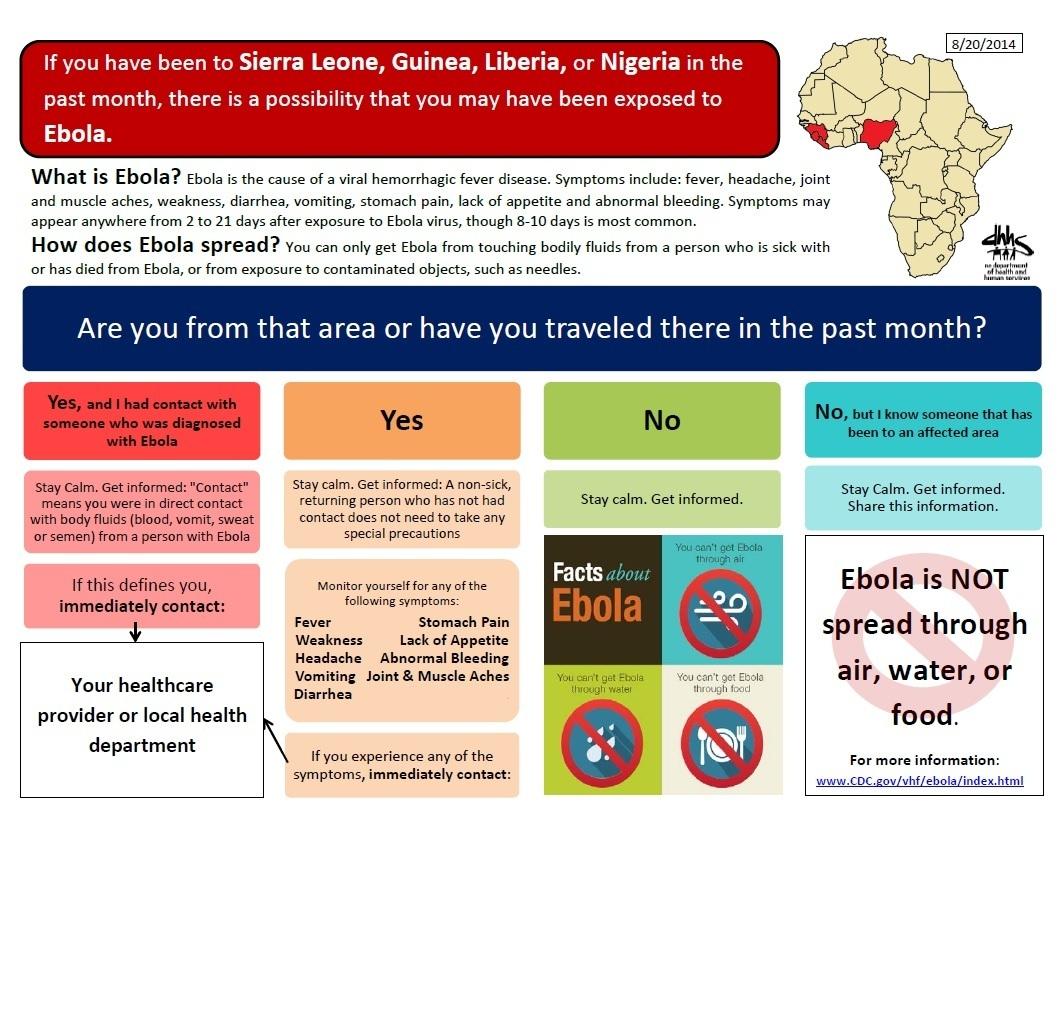 Ebola handout