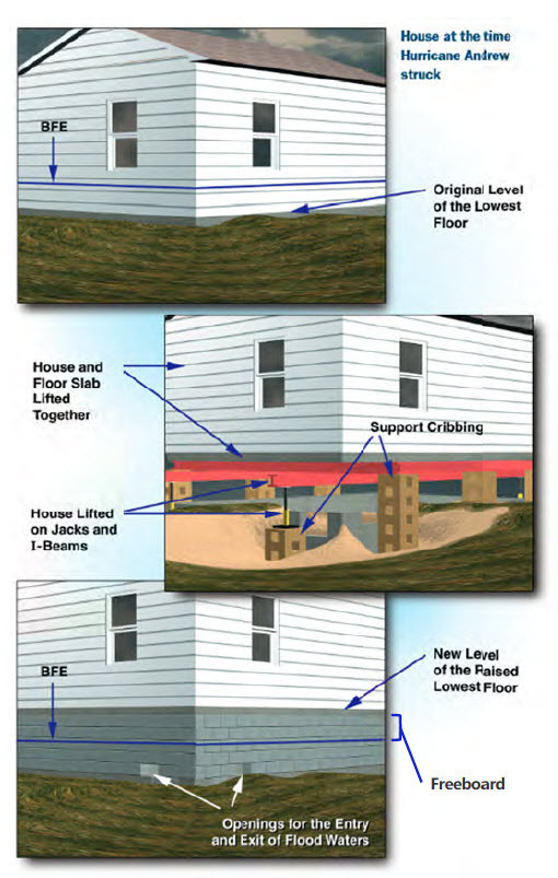 Lowest Floor Elevation Fema Form : Welcome to the flood zone december issue