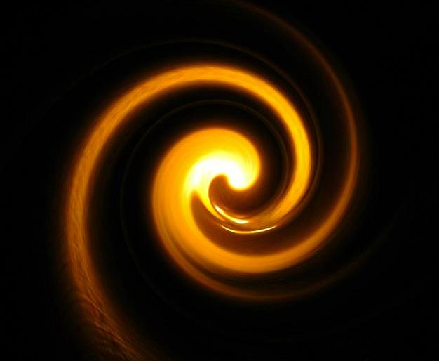 Visioning Spiral