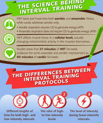 HIIT training benefits 2