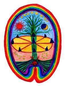 Celtic-Universe-Tree