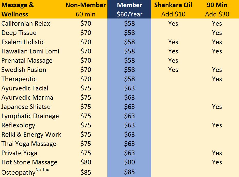 Massage Price List EN
