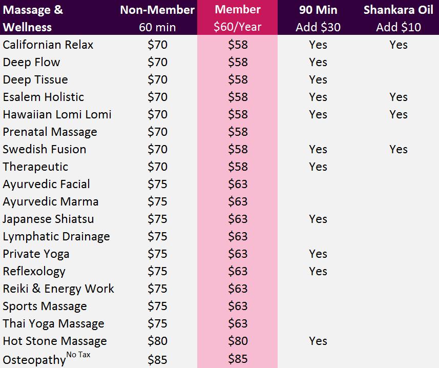 Massage Prices
