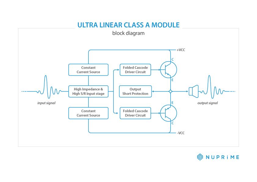 IDA-8-Ultra-linear