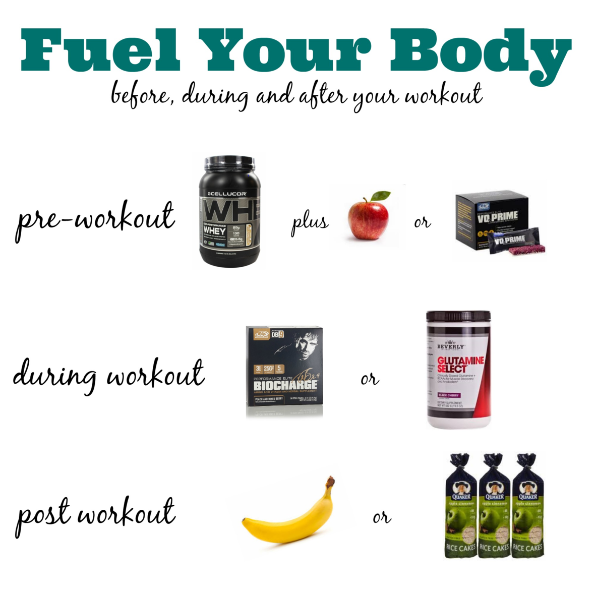 fule your body workout