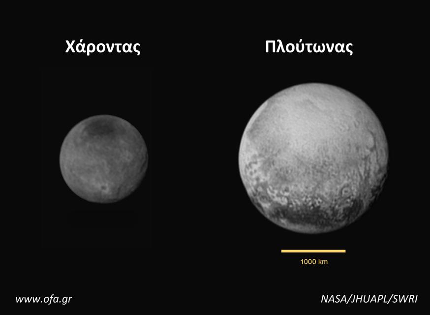 Pluto-Charon