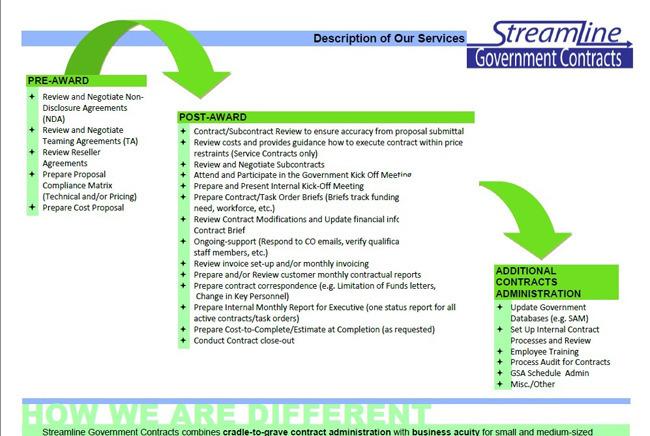Streamline Services