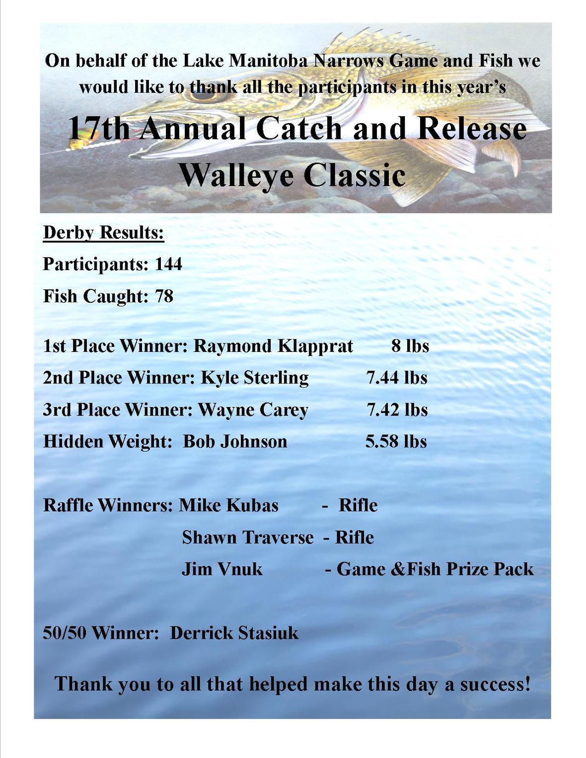 17th annual Walleye Classic results