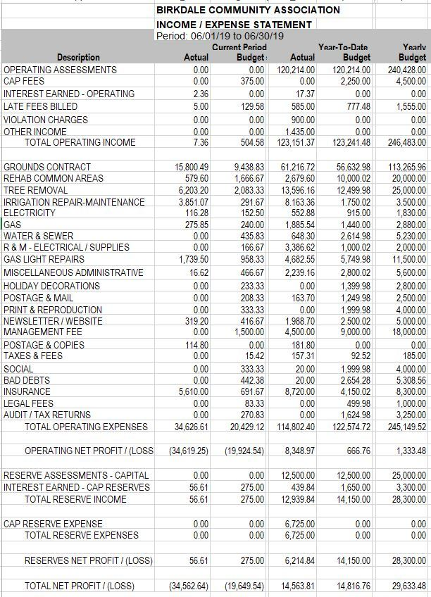 financials aug2019
