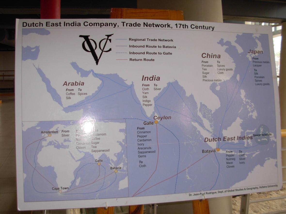 VOC Trade network