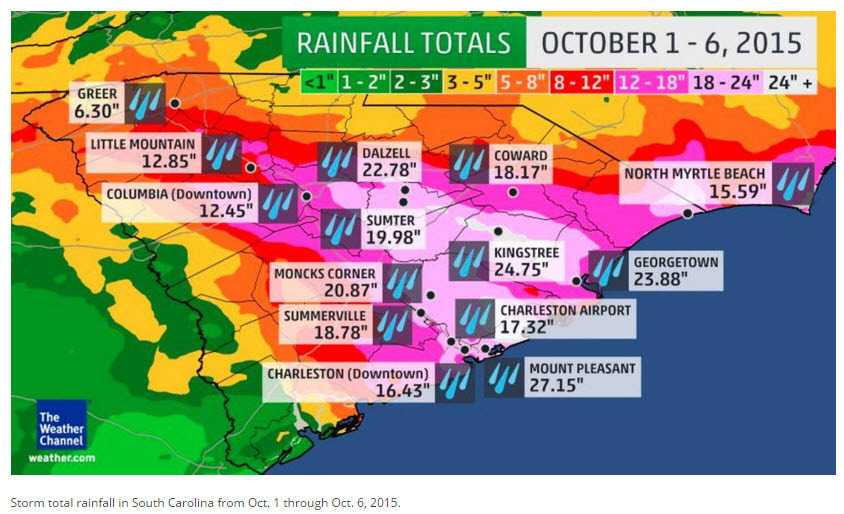 South Carolina rainfall