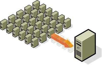 Virtualizing a server