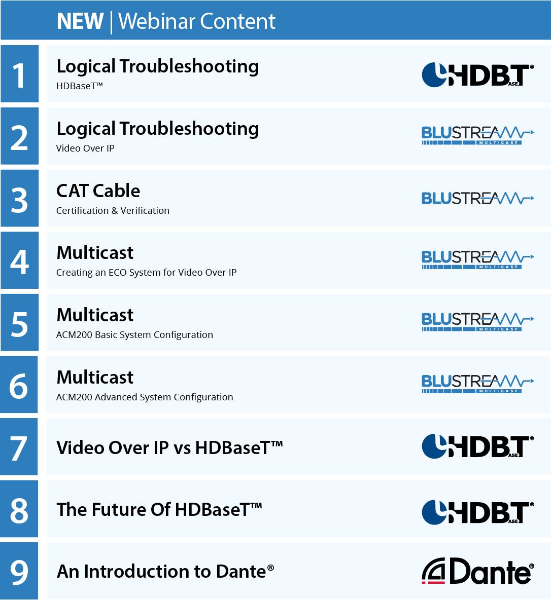 Webinar Content Table