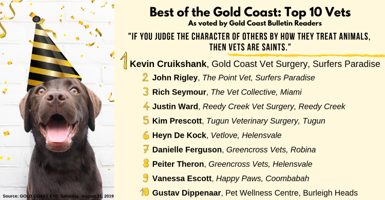 Best of the Gold Coast Top 10 Vets 2019 red