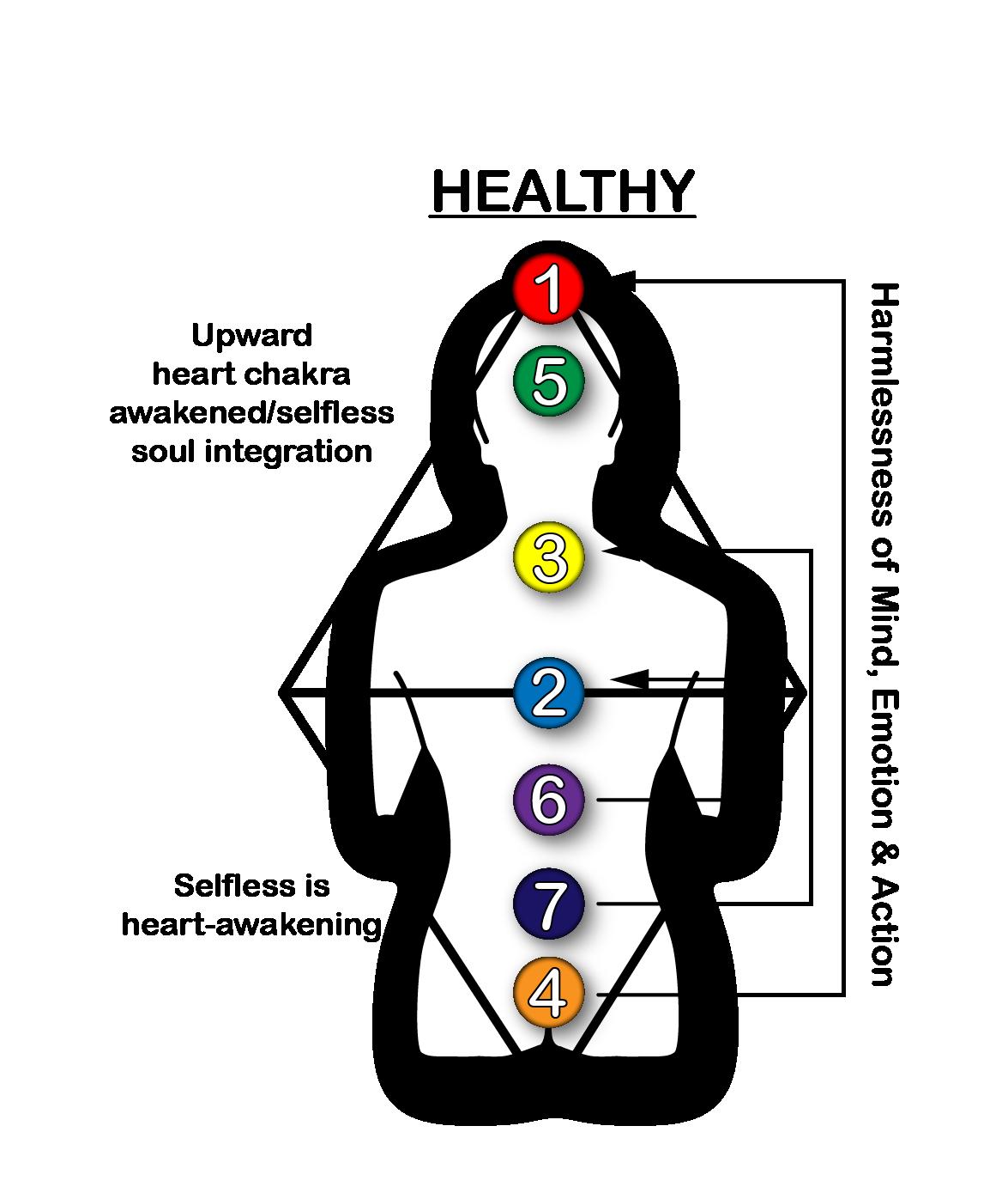 7RayDiagrams V04-02