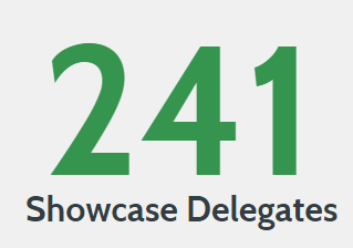 no of delegates