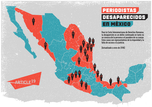 Desaparecidos Mexico