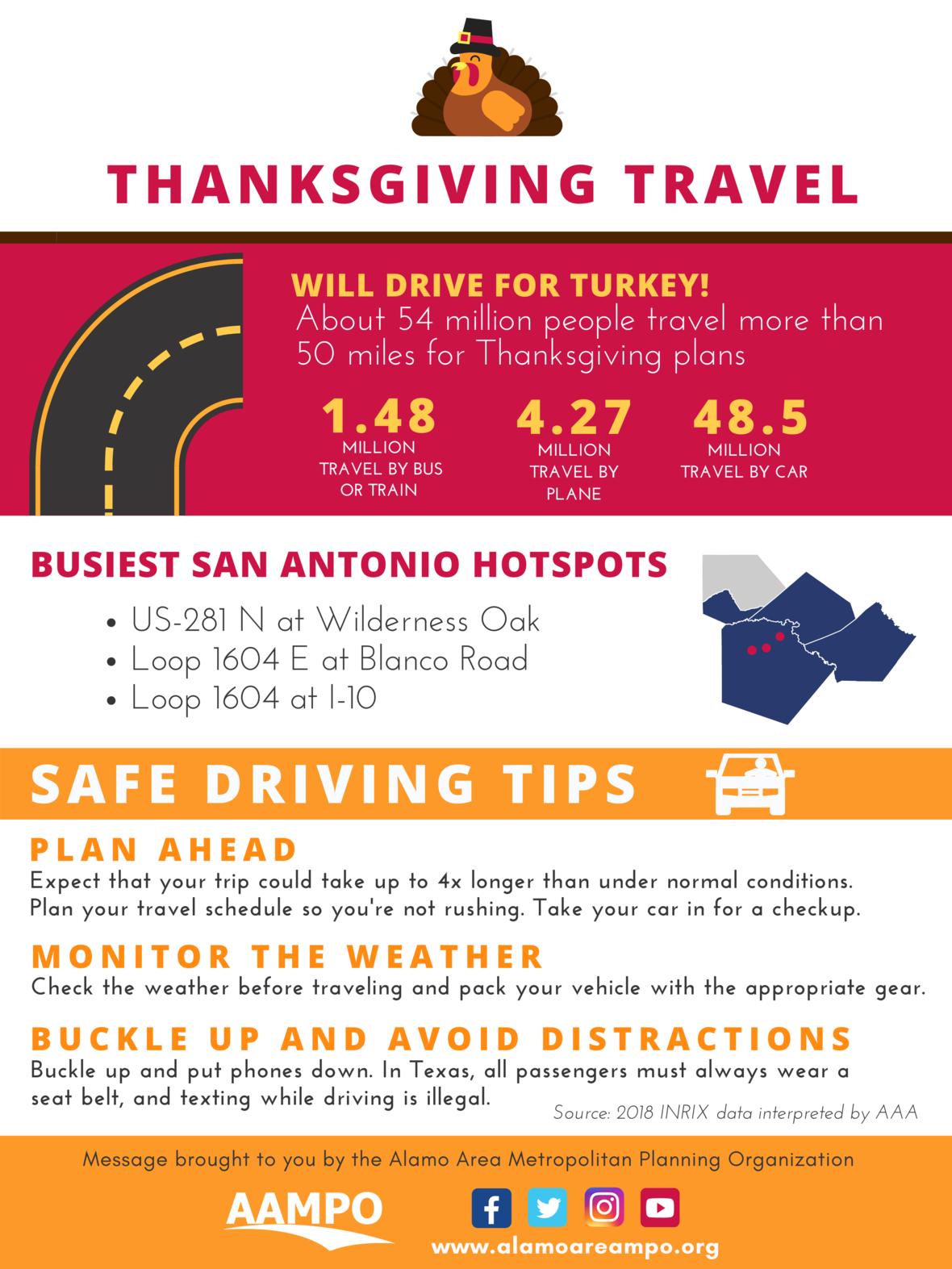 NEW November 2019 Infographic 1