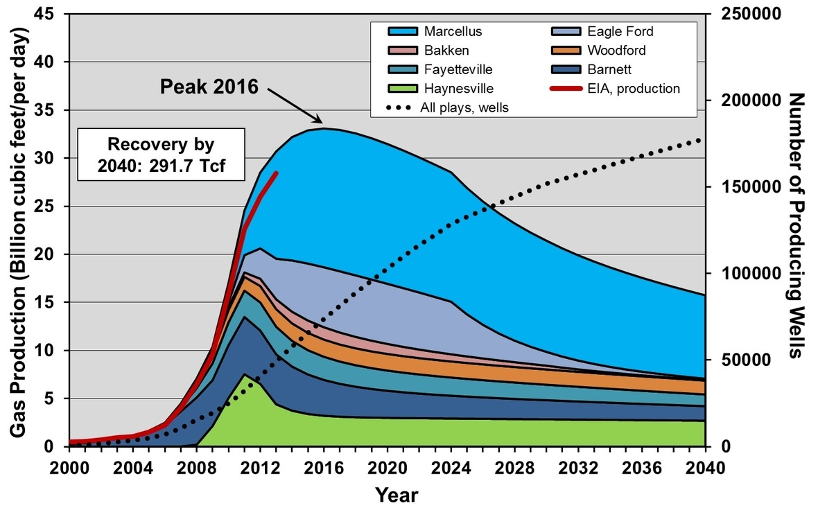 2016 peak PCI copy