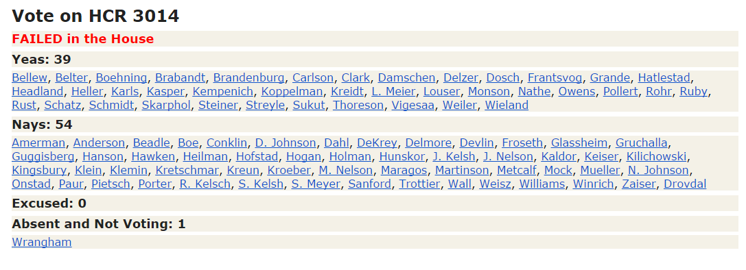 2011 Healthcare Freedom Act Roll Call