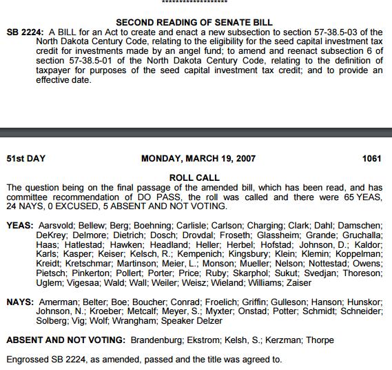 Angel Fund 2007 Votes