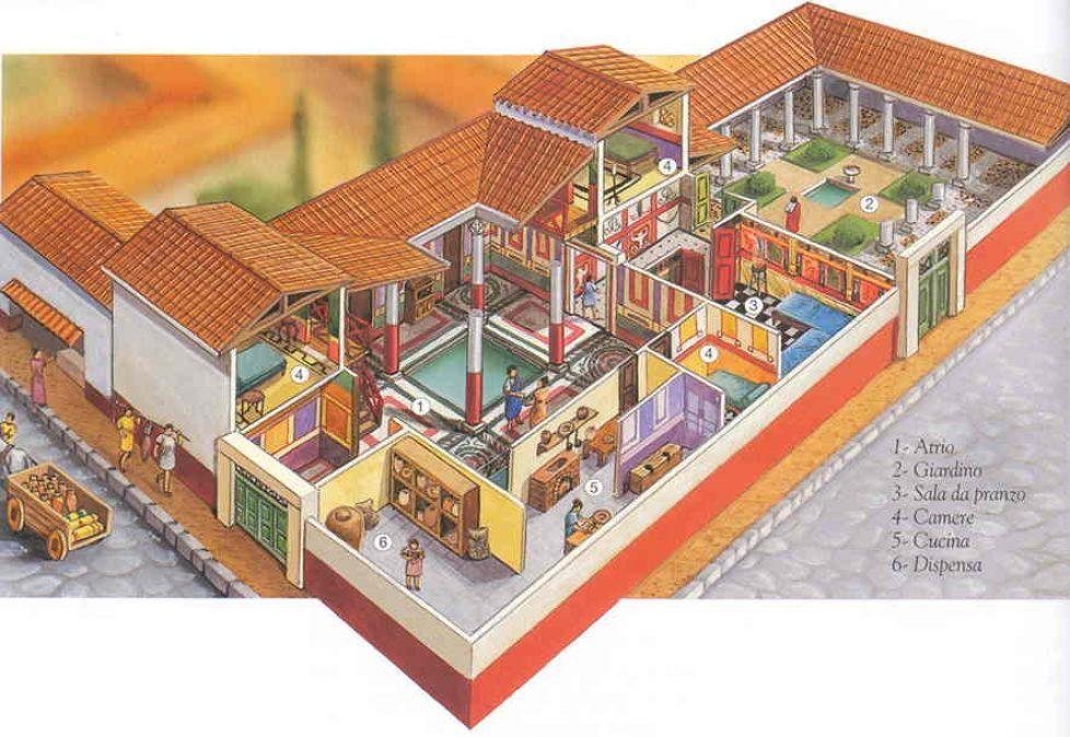 domus romana-978x674