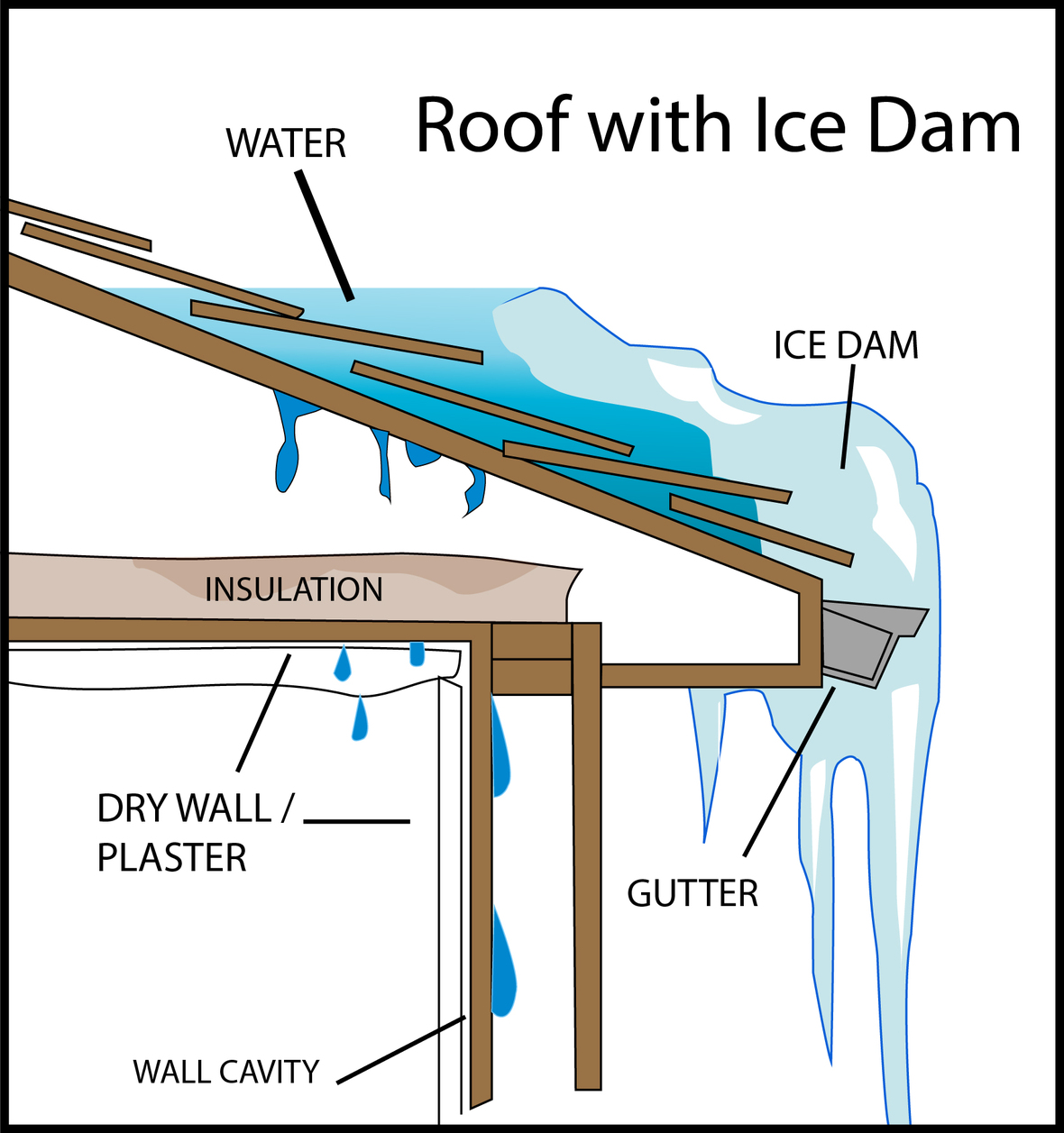 IceDam