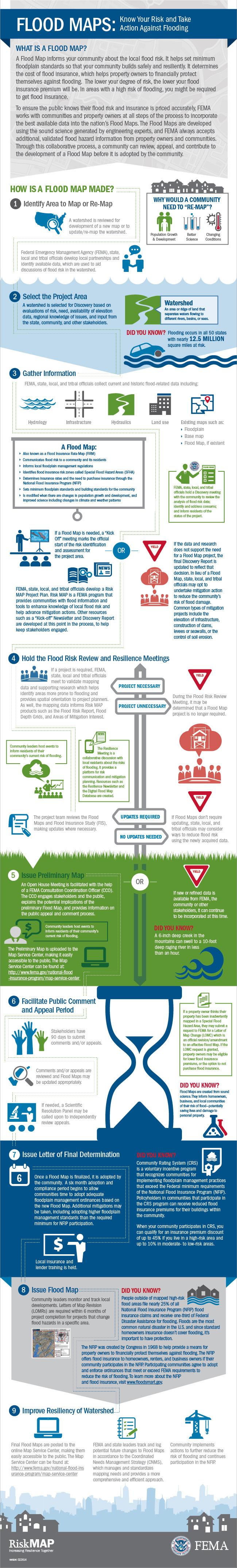 FEMA Infographic 022614-01