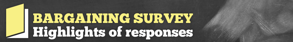 Bargaining survey highlights