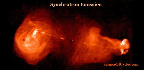 synchrontron emission m