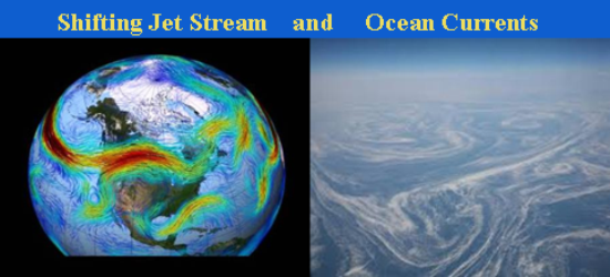 jet stream  ocean currents