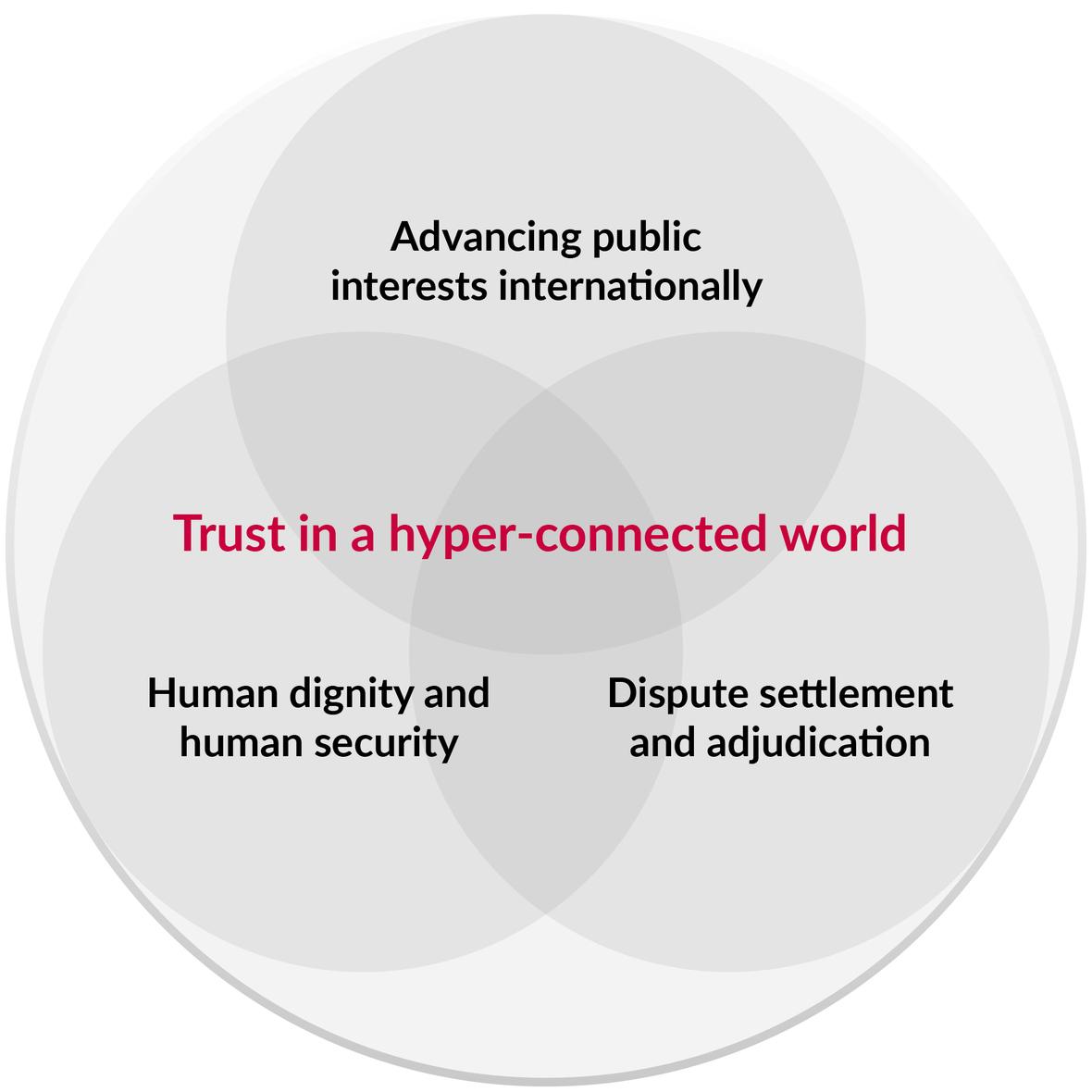 Visual website  research  TrustHiRes
