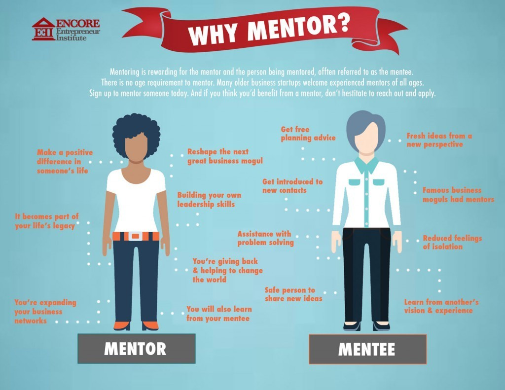 Mentoring-Infographic-1500