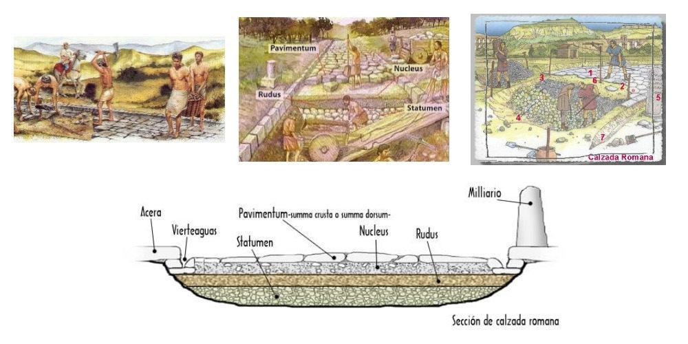 vias romanas