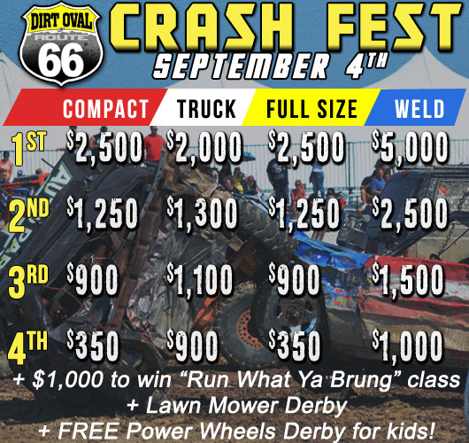 Crash-Fest-Payouts