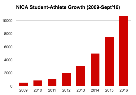2016-10-13 1346