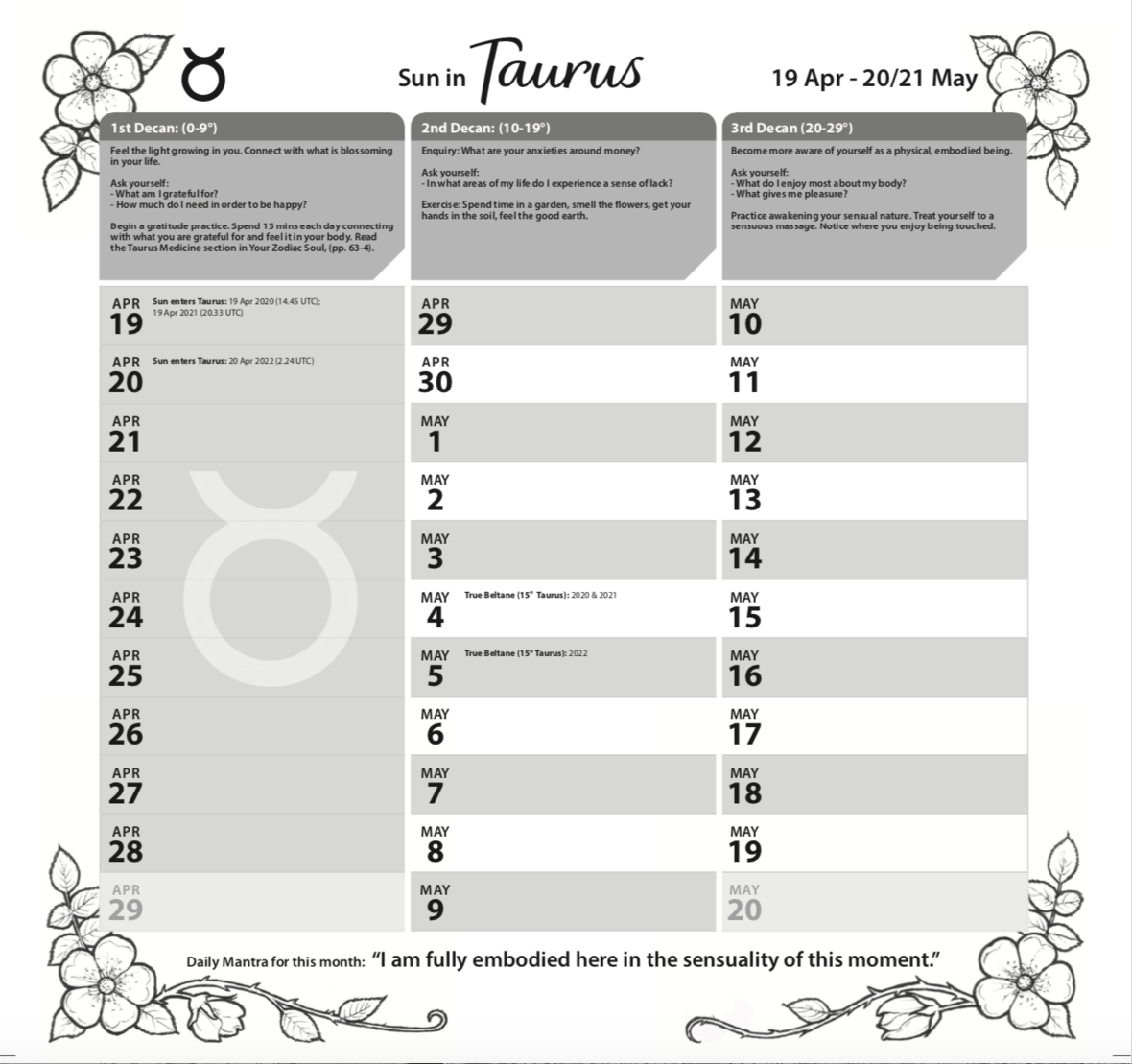 Taurus Page