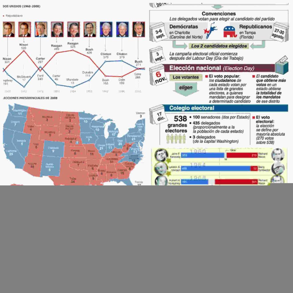 proceso electoral eeuu