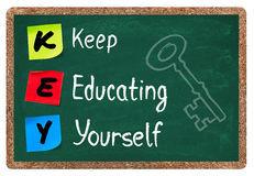 key-concept-acronym-blackboard-keep-educating-yourself-53867136