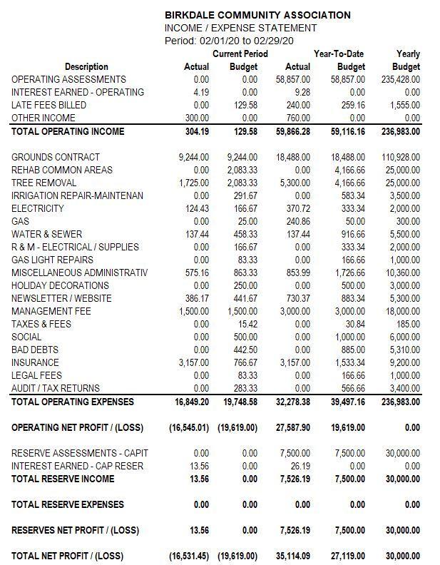 April 2020 financials A