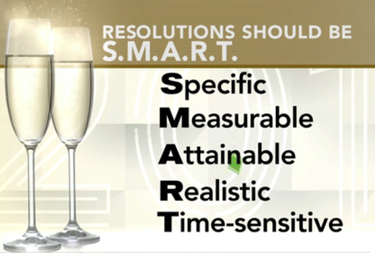 S.M.A.R.T. Resolution