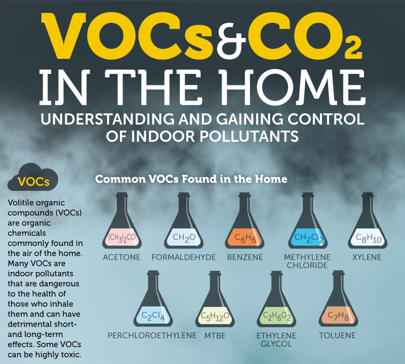 vocs-co2-thumb