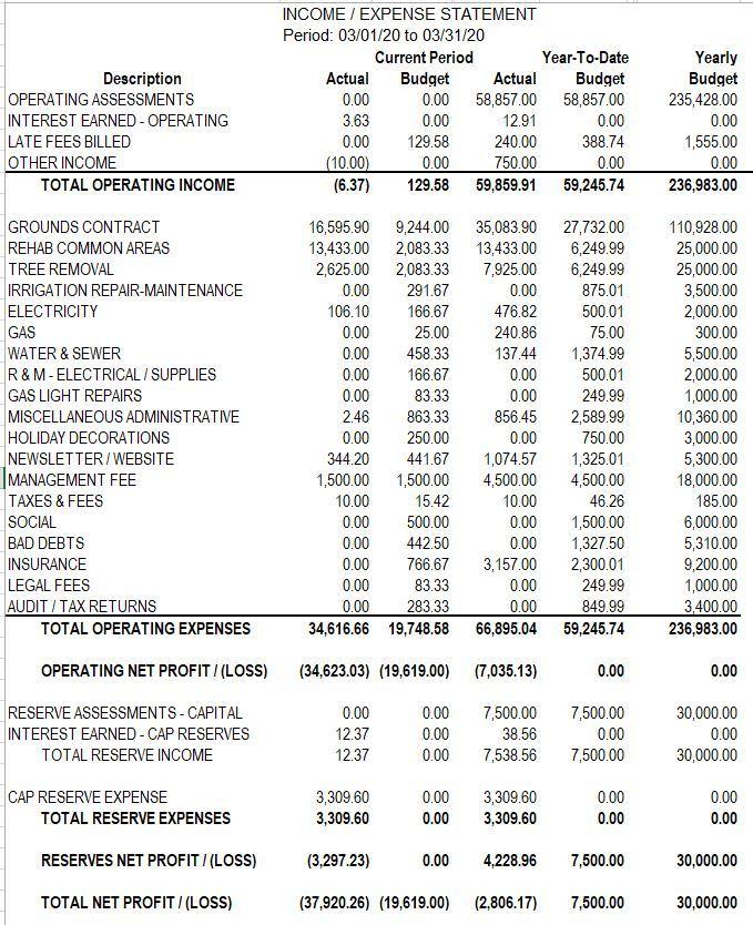 may financials1